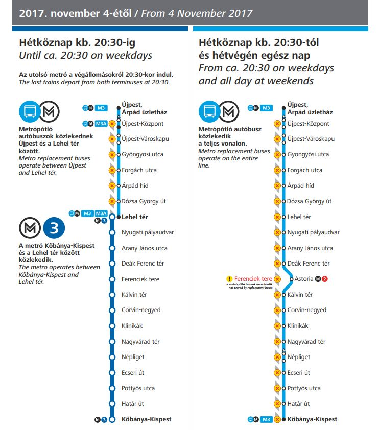 Replacement of M3 Metro Line